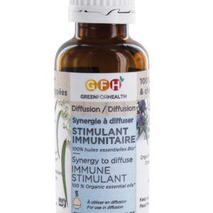 Synergie stimulant immunitaire
